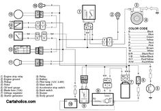Ez-go 72v Txt Accessories Wiring Diagram