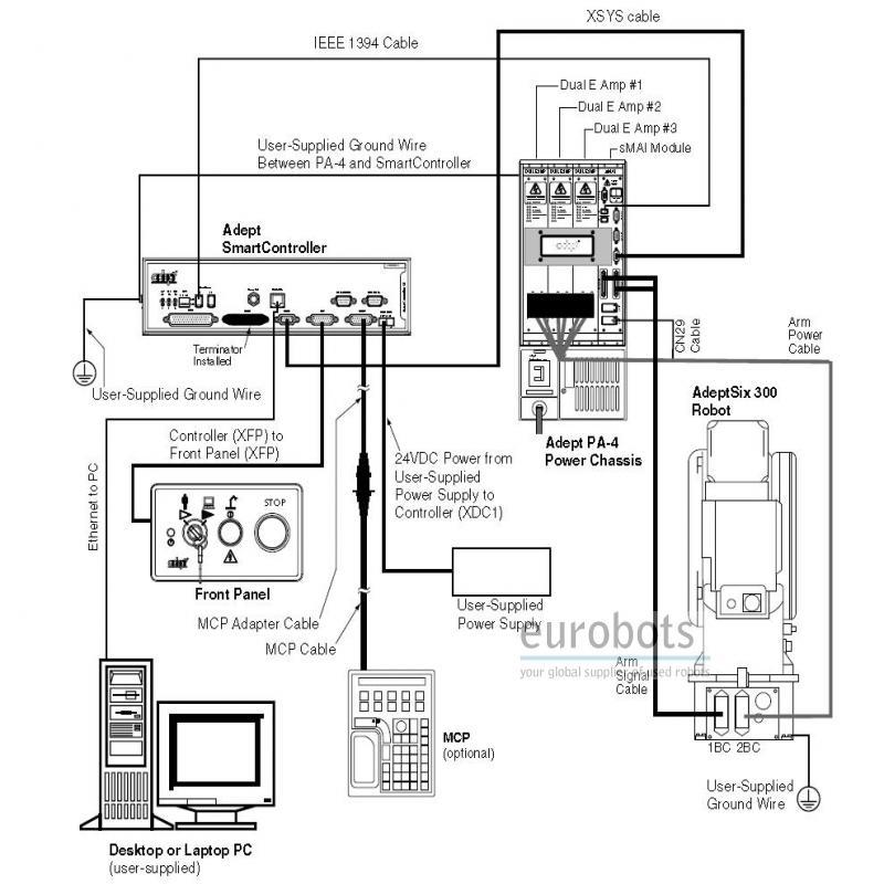 Fanuc Rj3 Controller Wiring Diagram
