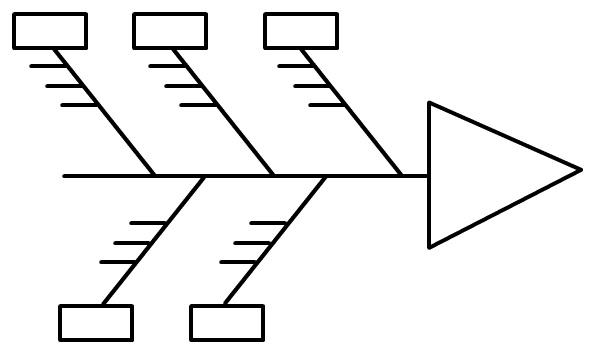 Fishbone Diagram For Car Not Starting