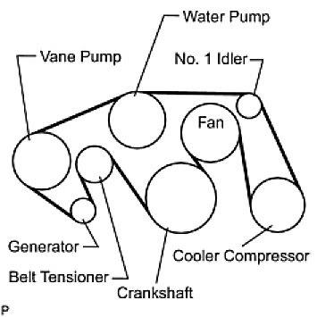 Fj Cruiser Serpentine Belt Diagram