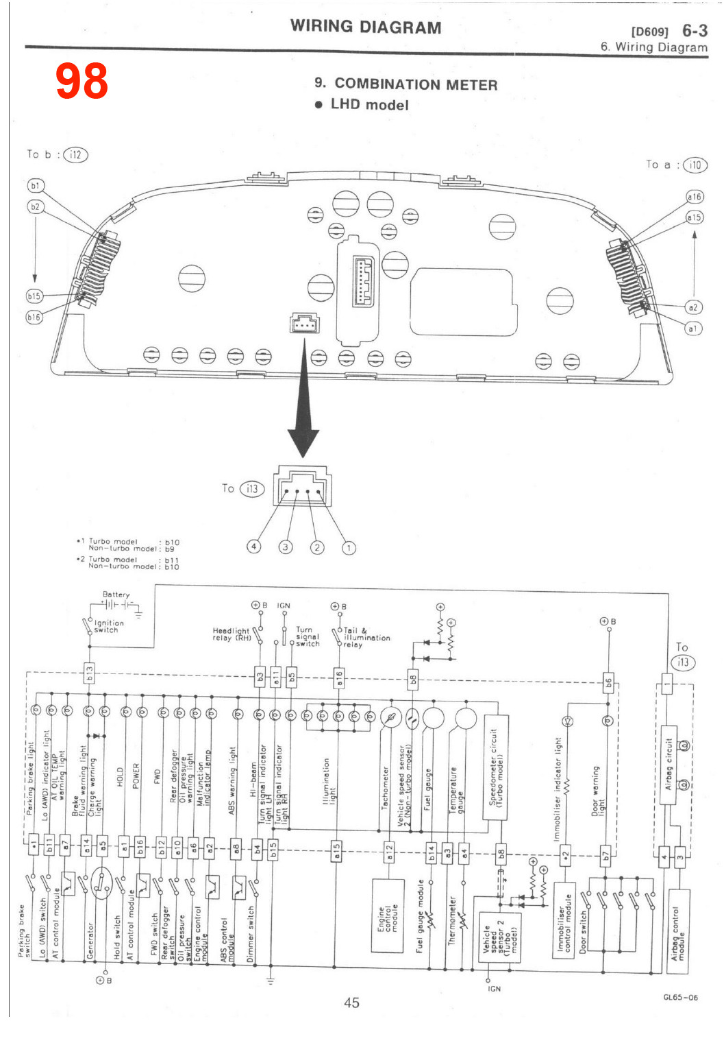 Gc8 Dash Wiring Diagram