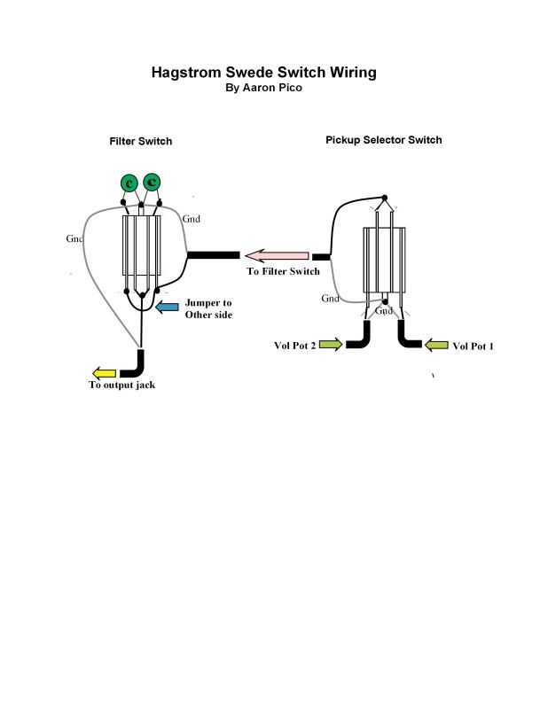 Hagstrom Hiii Wiring Diagram