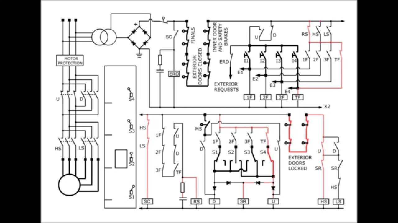 Harmar Lift Wiring Diagram