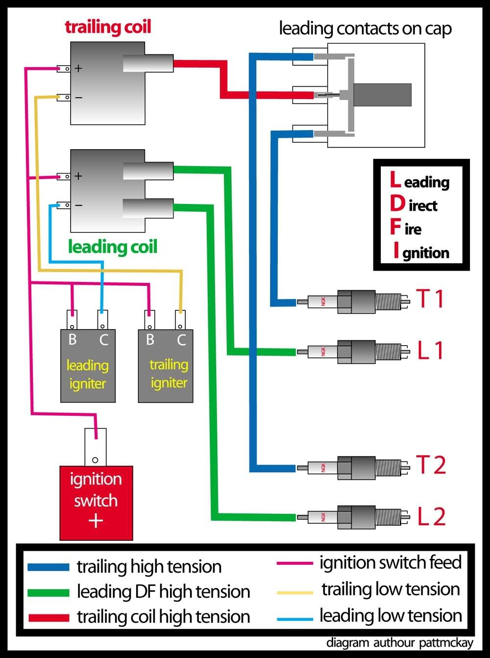 medium resolution of flamethrower distributor wiring diagram for