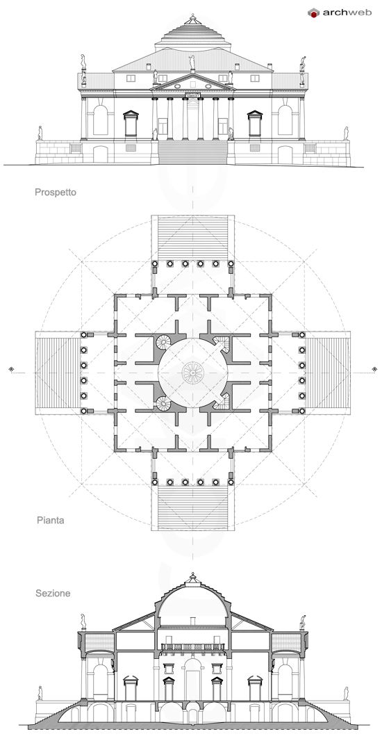 Italian Renaissance Vs Northern Renaissance Venn Diagram