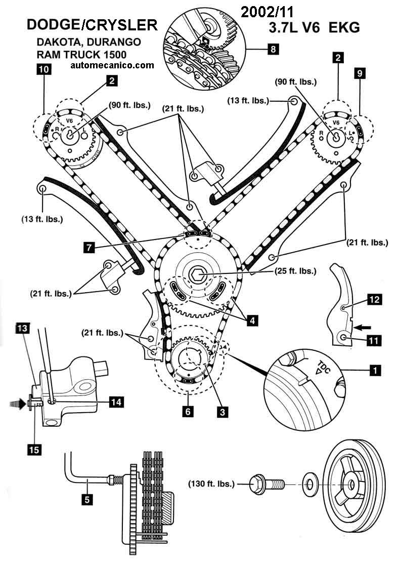 Jeep Liberty 3.7 To 4.7l Engine Wiring Diagram