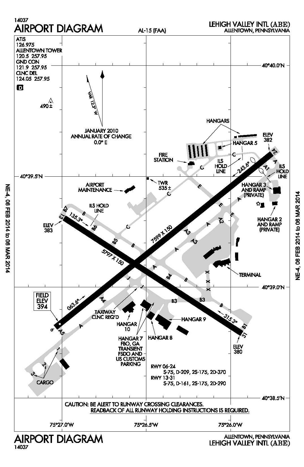 Kpit Airport Diagram