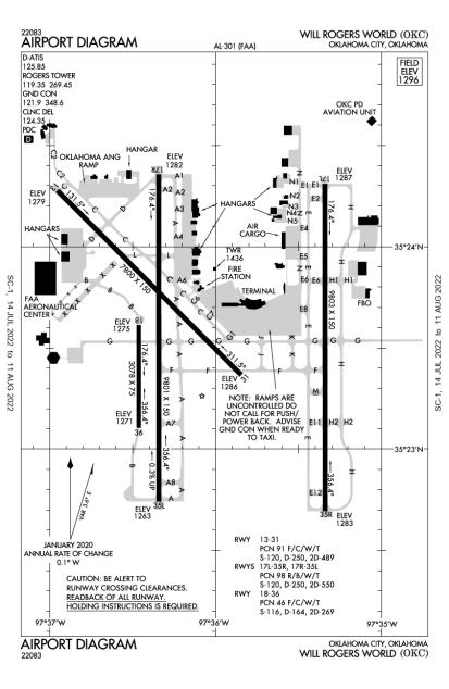 Ksua Airport Diagram