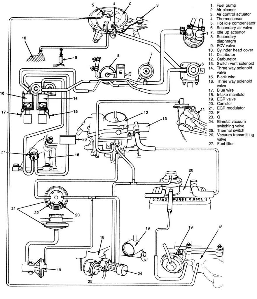 medium resolution of  kubota l2350 wiring diagram new model wiring diagram on kubota tractor electrical wiring diagrams