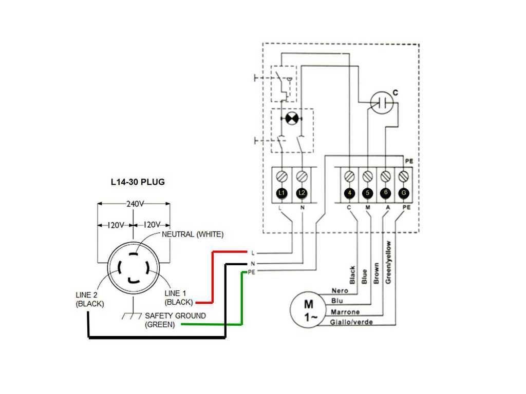 L14-30 Plug Wiring Diagram