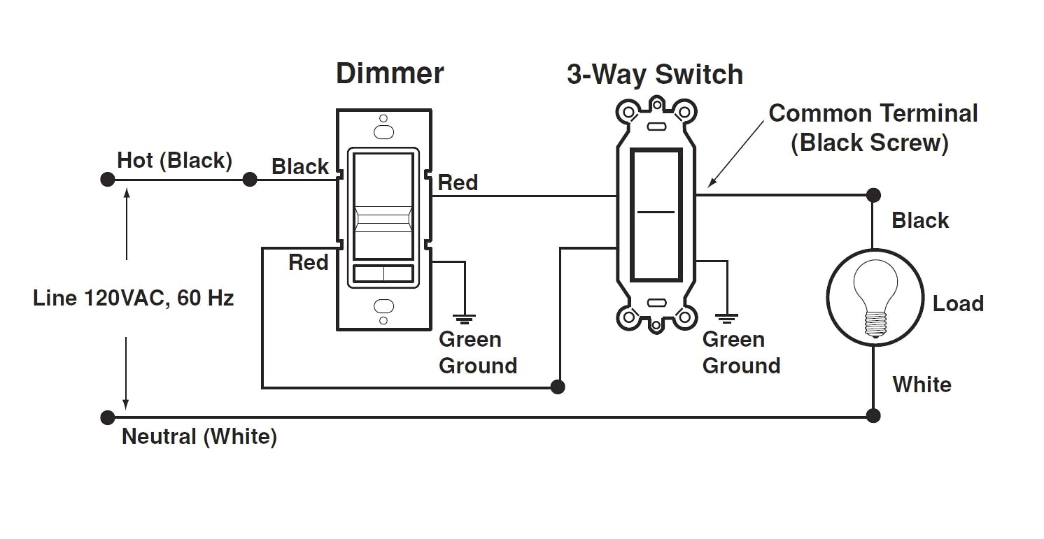 Leviton Ip710-lfz Wiring Diagram