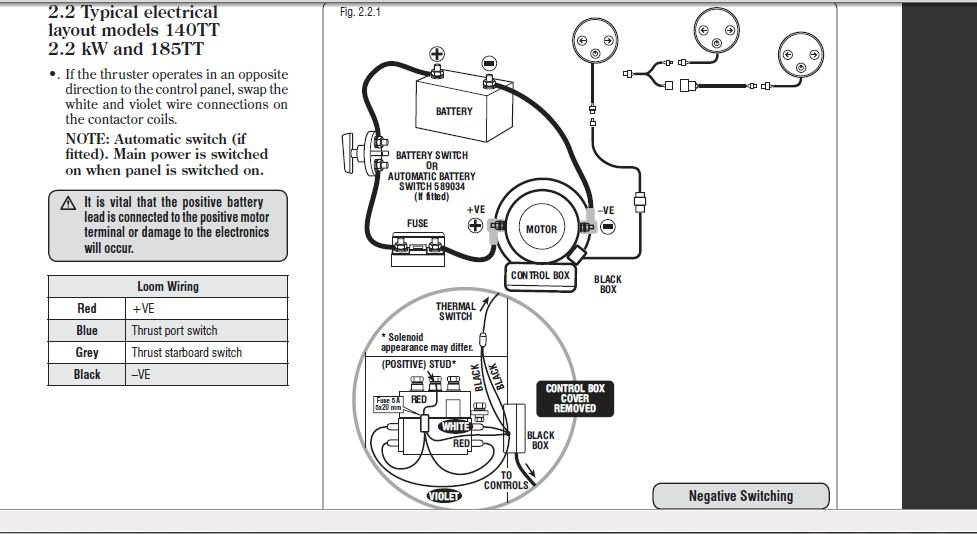 Lewmar Bow Thruster Control Connections Wiring Diagram How To?