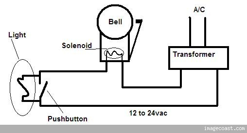 Lighted Doorbell Button Wiring Diagram