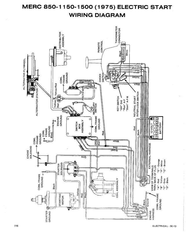 Crestliner Boat Wiring Diagram : Wiring Diagram For