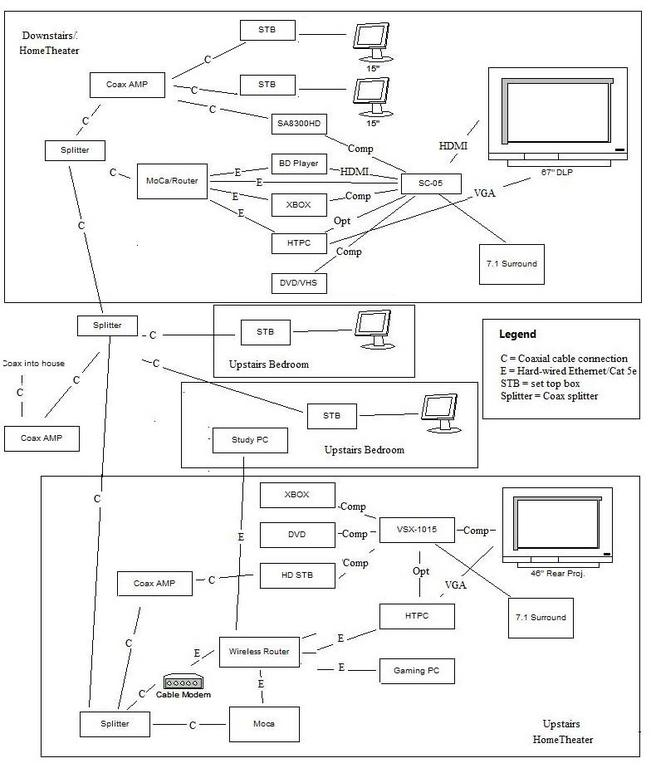 coaxial cable wiring diagram