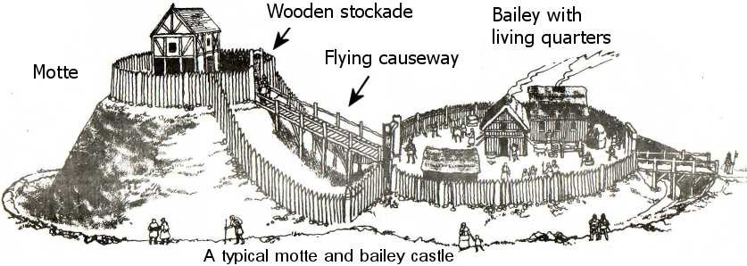 Motte And Bailey Castle Diagram
