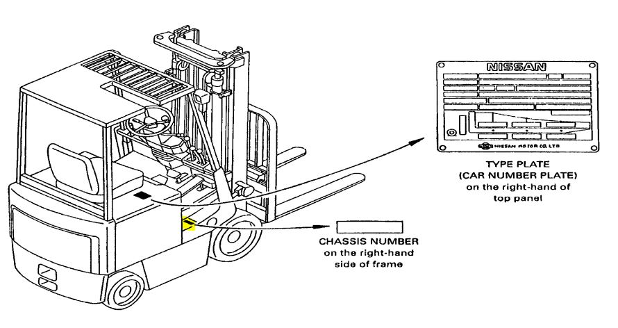 Nissan Lift Truck H20 Wiring Diagram