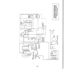 Remote Stop Start Wiring Diagram 1995 Ezgo Gas Golf Cart Onan Series Nh