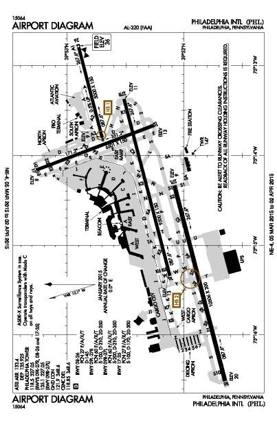 Phl Airport Diagram
