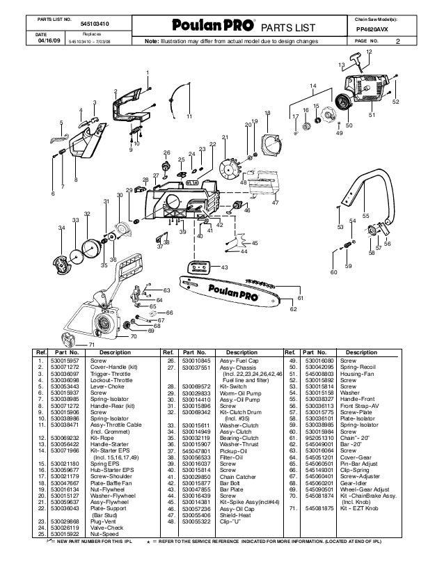Poulan Pro 260 Parts Diagram