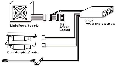 Pw5110 Wiring Diagram