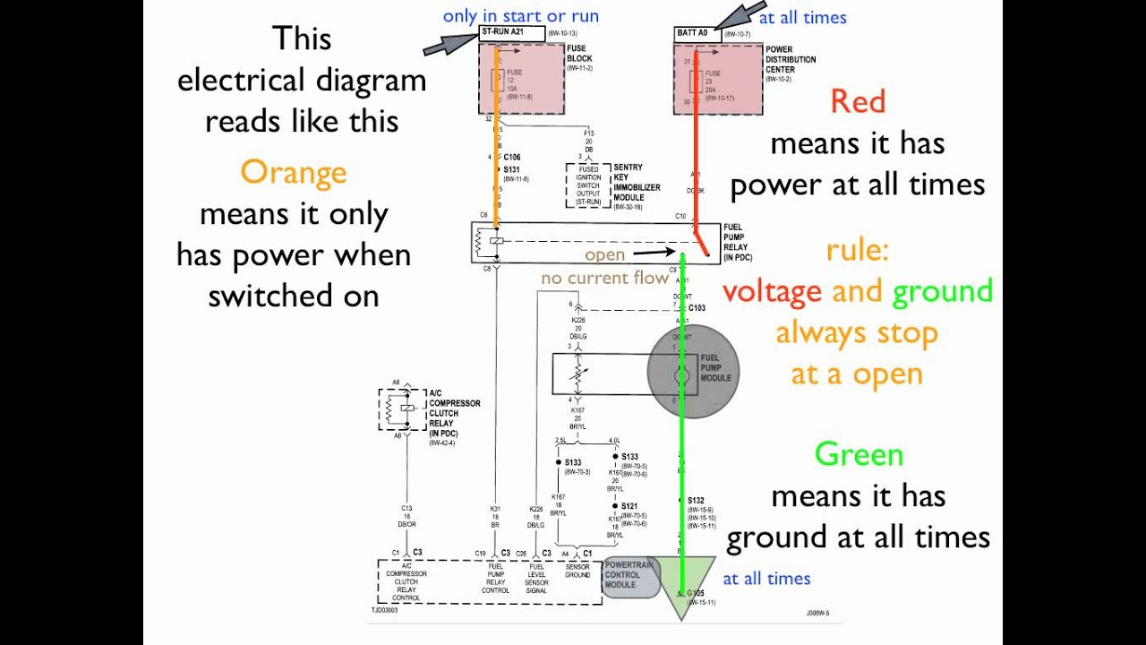 Electrical Wiring Diagrams On Here Is An Example Of An Electrical
