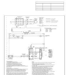 reznor wiring schematic diagram database reg reznor heater wiring also dayton gas unit heater wiring diagram [ 954 x 1235 Pixel ]