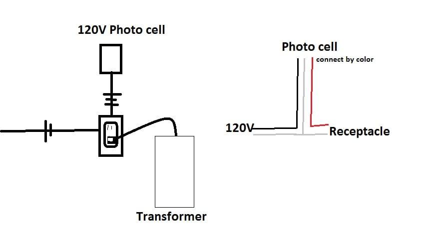 Royce Thompson Photocell Wiring Diagram