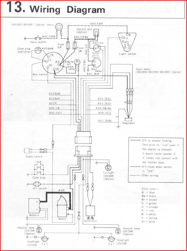 Rtv900 Wiring Diagram