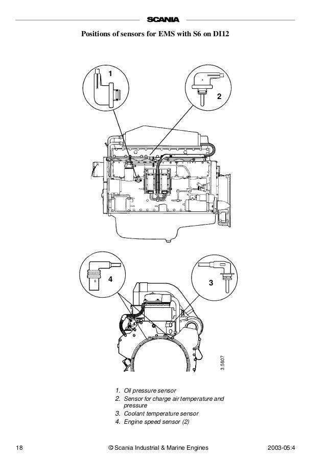 Scania R420 Wiring Diagram