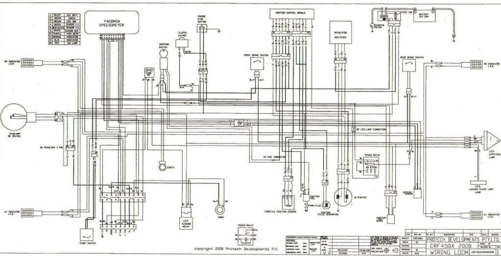 Sherco 300 Wiring Diagram