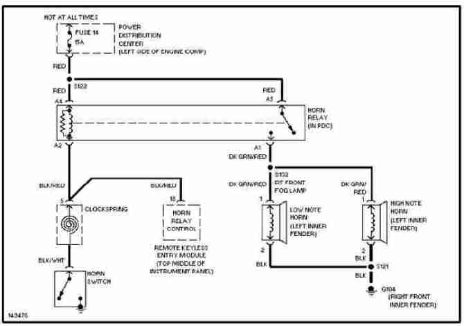 diagram chrysler pt cruiser stereo wiring diagram car