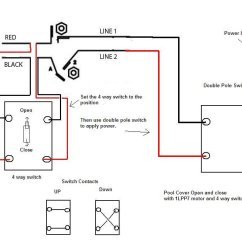 Drum Switch Single Phase Motor Wiring Diagram Neff Oven Element Skyey On The Forward And Reverse 1