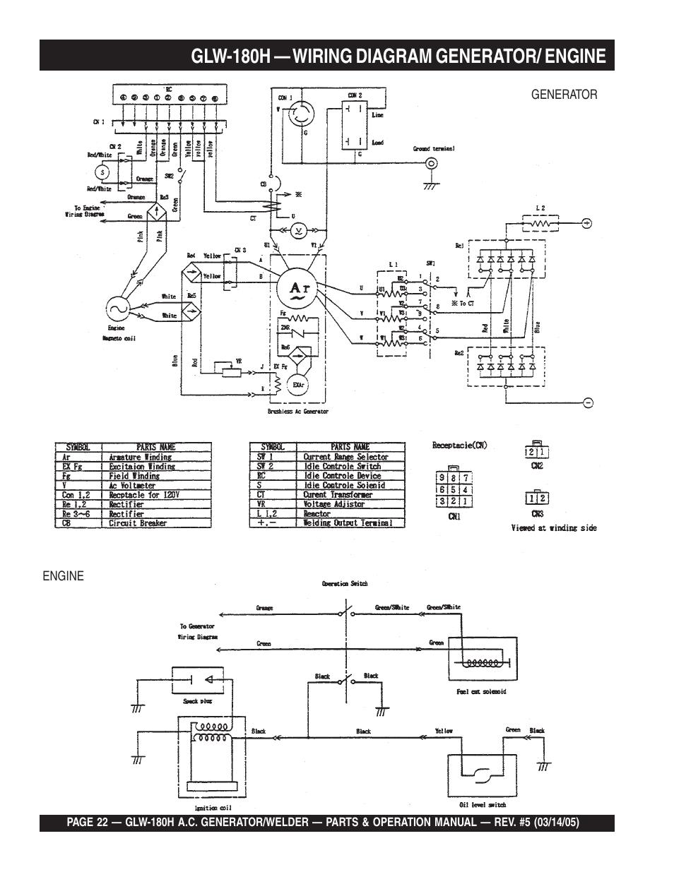 Stamford Generator Wiring Diagram