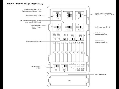 Starcraft E450 Wiring Diagram 2007