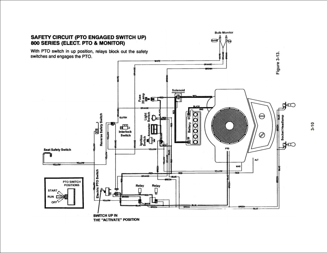 Swisher 60 14.5 Hp Briggs Ignition Switch Wiring Diagram