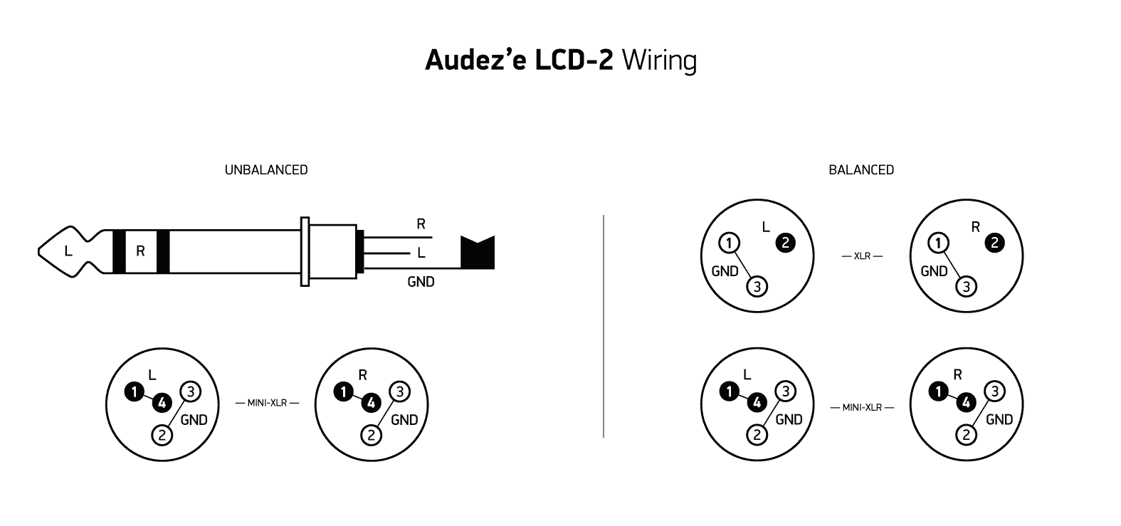 Ta4f To Xlr Wiring Diagram
