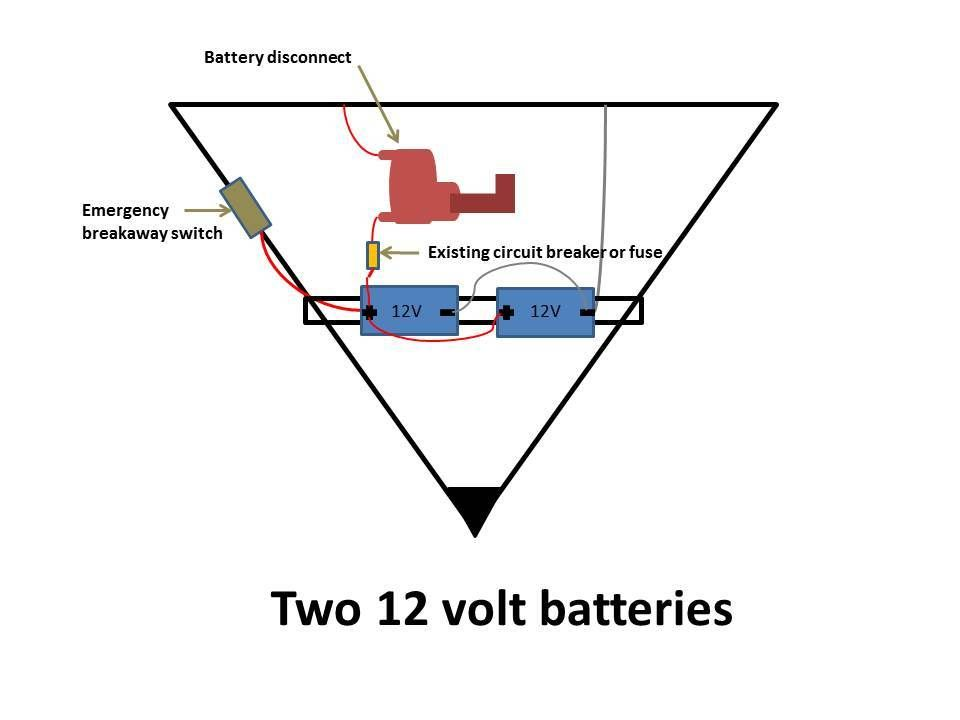 Trailer 12 Volt Electrical Wiring Diagram From Battery To