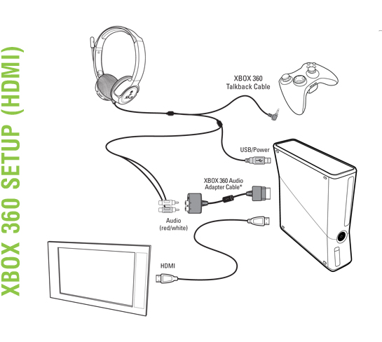 Turtle Beach X12 Wire Diagram