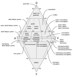 Vergo Pe4400le Pallet Jack Wiring Diagram