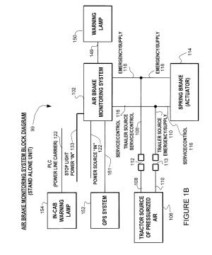 Wabco Abs D Wiring Diagram