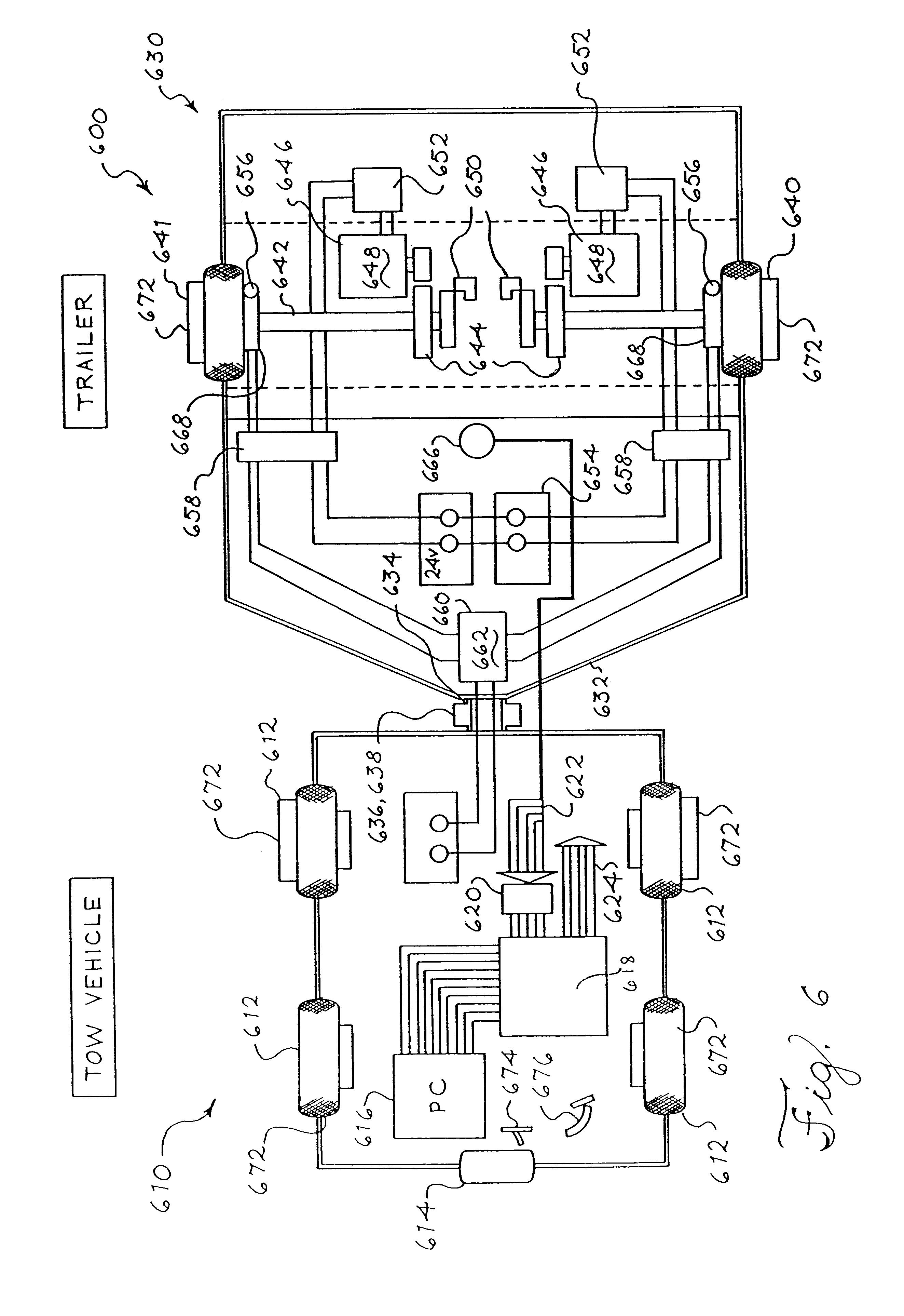 Wabco Vcs 2 Wiring Diagram