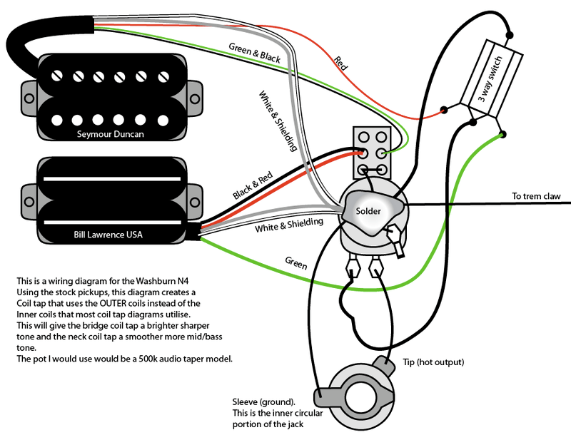 Washburn Wiring Diagram Guitar