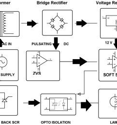 12 lead dc motor wiring diagram [ 1741 x 1456 Pixel ]