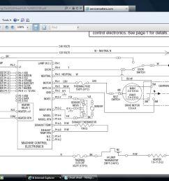 whirlpool cabrio dryer wiring diagram on whirlpool cabrio washing machine recall cabrio washer parts diagram  [ 1280 x 800 Pixel ]
