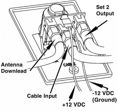 Winegard Antenna Wiring Diagram