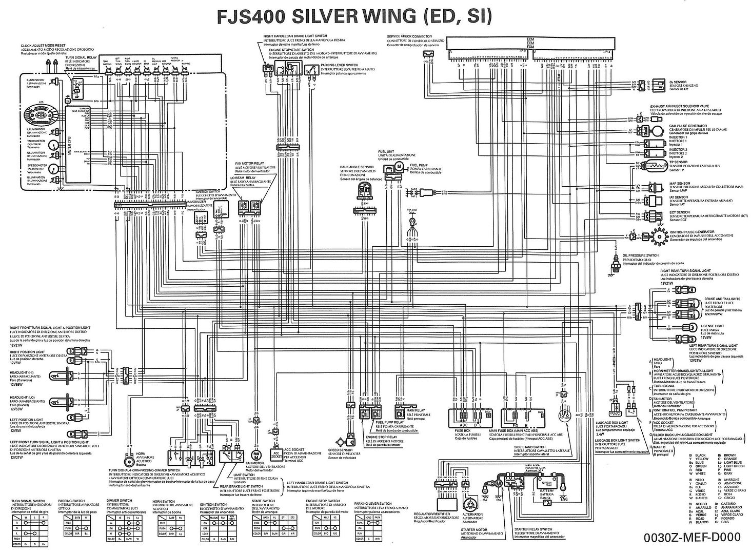 Wiring Diagram 2003 Honda Reflex Nss250/ A Under Seat