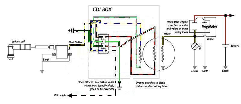 Chinese Mini Atv Wiring Diagram - Wiring Diagrams on