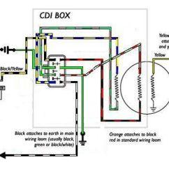 6 Pin Ac Cdi Box Wiring Diagram Harbor Breeze Switch Xr650l All Data 4 Zongshen 200cc 10