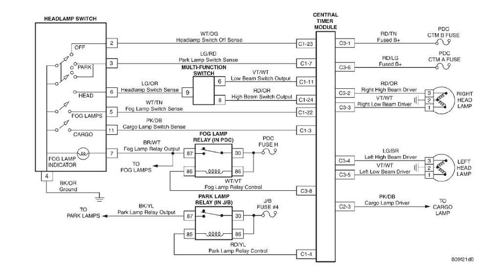 Wiring Diagram Ctm Tracker Hs-890